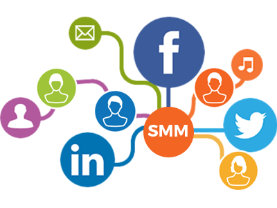 marketing na drustvenim mrezama social media marketing